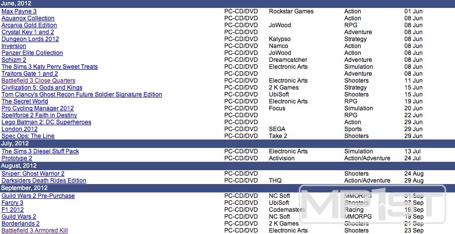 battlefield 3 online retailer reveals potential release dates for