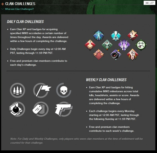, Modern Warfare 3 – No Old Maps Included in Paid DLC, Elite Clan Challenges Leaked, MP1st, MP1st