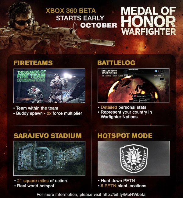 , Medal of Honor: Warfighter Xbox 360 Beta Confirmed for Early October, MP1st, MP1st