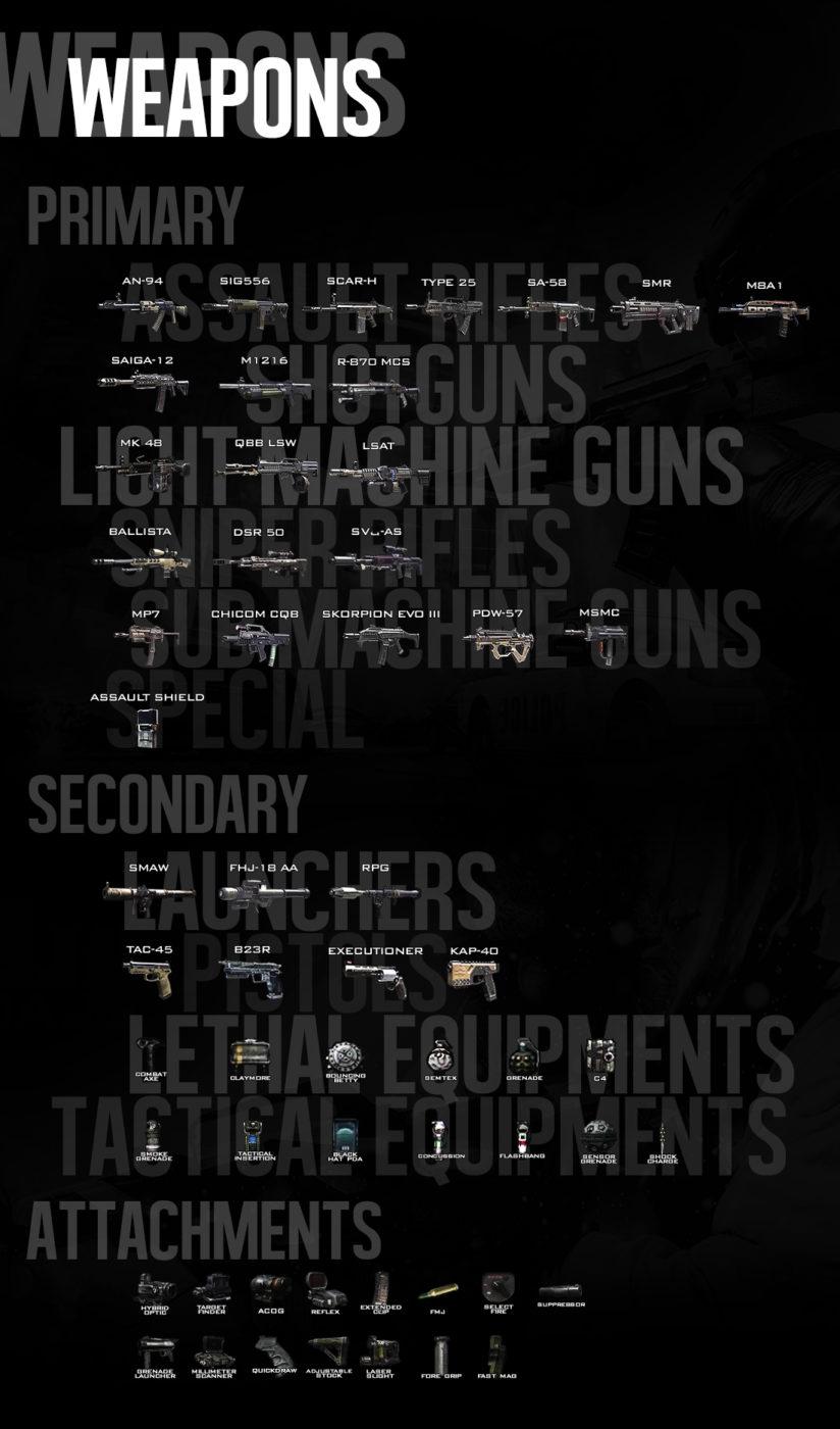 Call Of Duty Black Ops 2 Guns List | www.imgkid.com - The ...