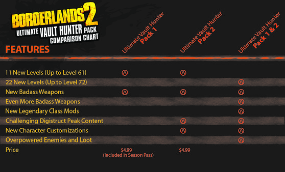 Borderlands 2 - Preview Of New Loot And Legendary Class Mods