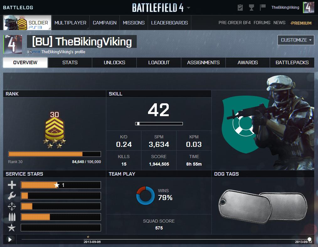 New Battlefield 4 Battlelog Screens Show Off Assignments
