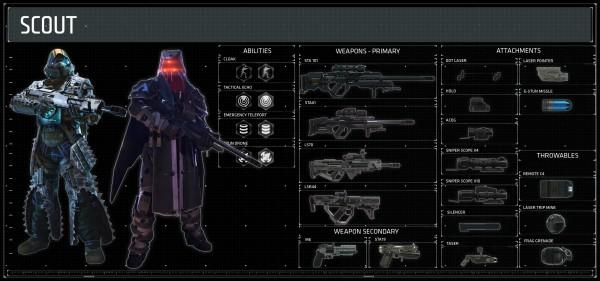 Guns and gadgets.