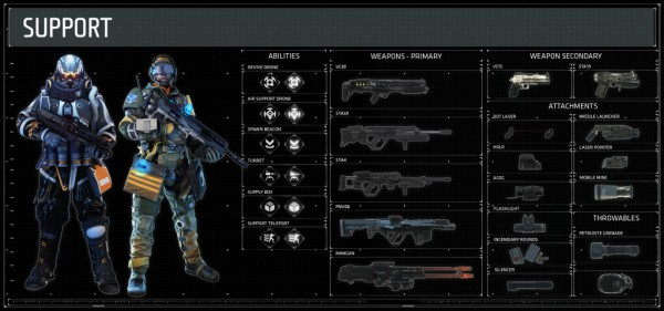 Killzone-Shadow-Fall-Support-Class-Details-and-HD-Images-1-1024x480-600x281