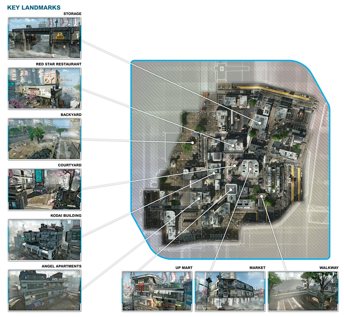 Titanfall Top Down Views Of All  Multiplayer Maps MPst - The last of us map