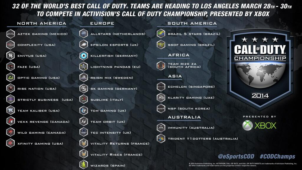 Call of Duty Championship 2014 - The Competitors - MP1st  Call of Duty Ch...