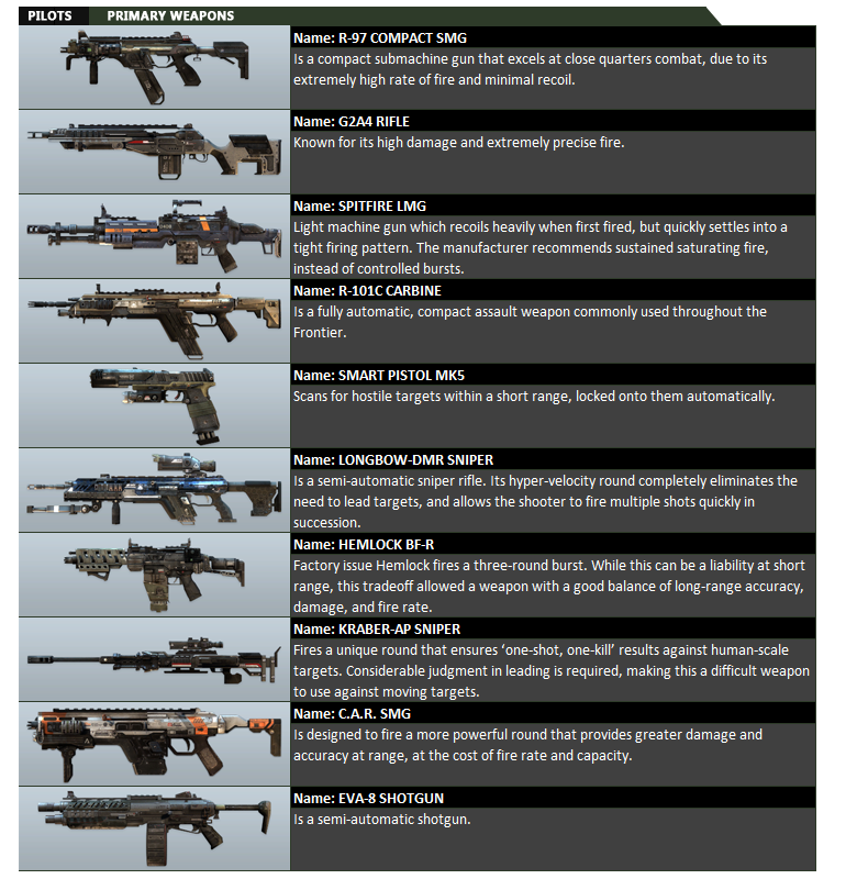 Weapon List Watch Dogs