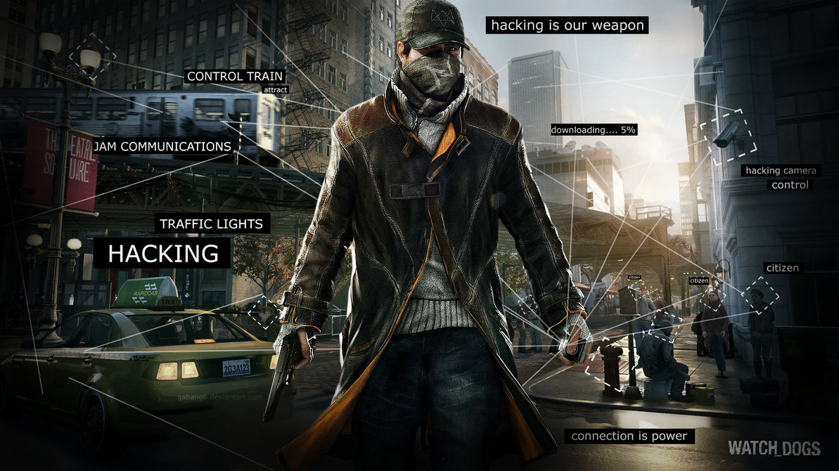 Watch Dogs Video Game Review