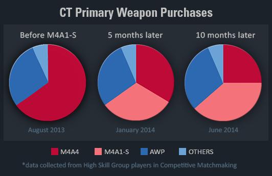 CSGO_CTprimary_weapon