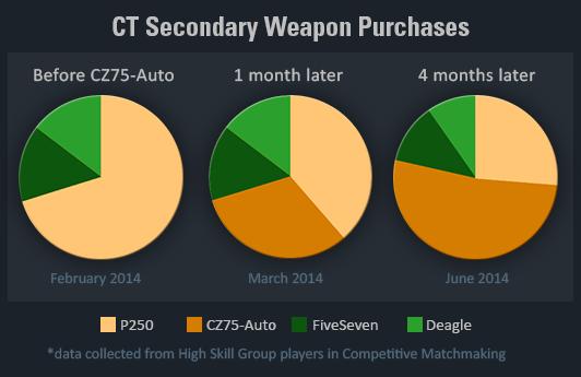 CSGO_CTsecondary_weapon