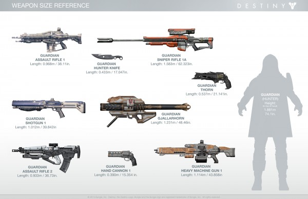 Destiny_Weapon_Size_Reference_wallpaper