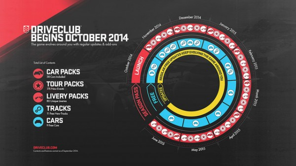 , Get the Details on Driveclub's Season Pass and Free DLC, MP1st, MP1st