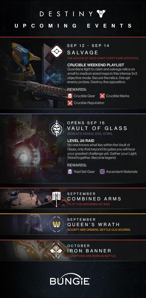 Het eerste Destiny event