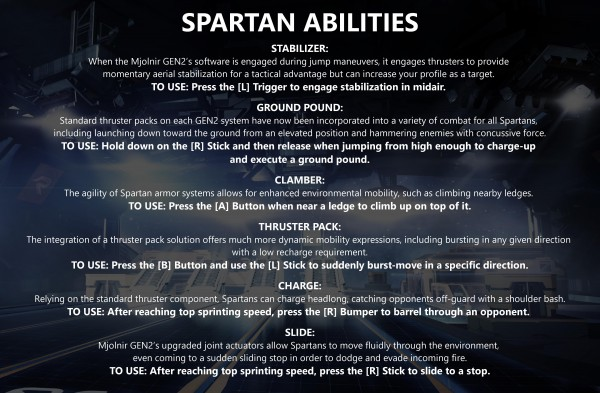 Halo 5 Guardians Multiplayer Beta Spartan Abilities