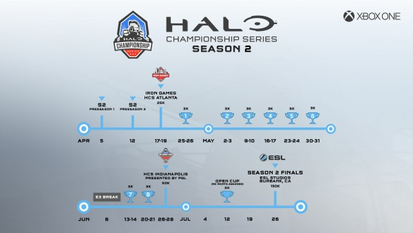 3-27-hcs-s2-roadmap-edit_v2-c90a4a01903a4a498a272db7e236df60