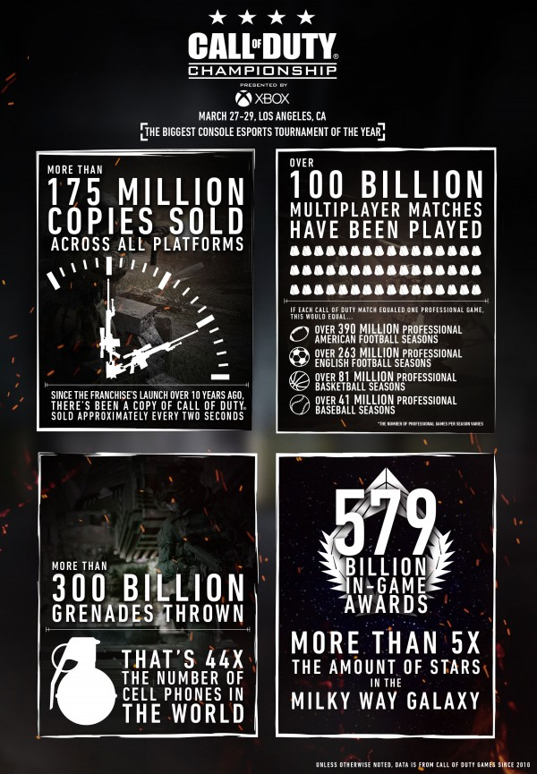 CoD_Champs_Infographic_FINALreduced