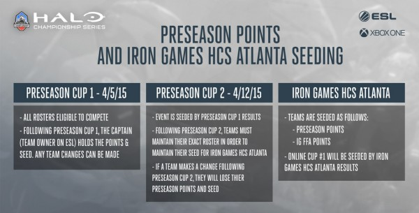 hcs-s2-preseason-points-940b54cb19e34f498413ecc645d8942d