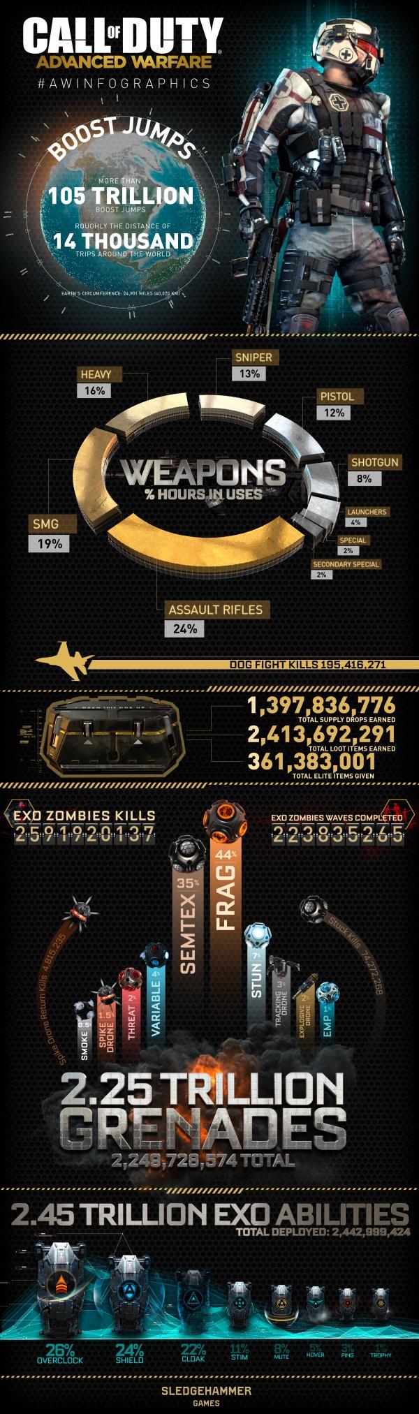 AW_Infographic_MASTER_v04