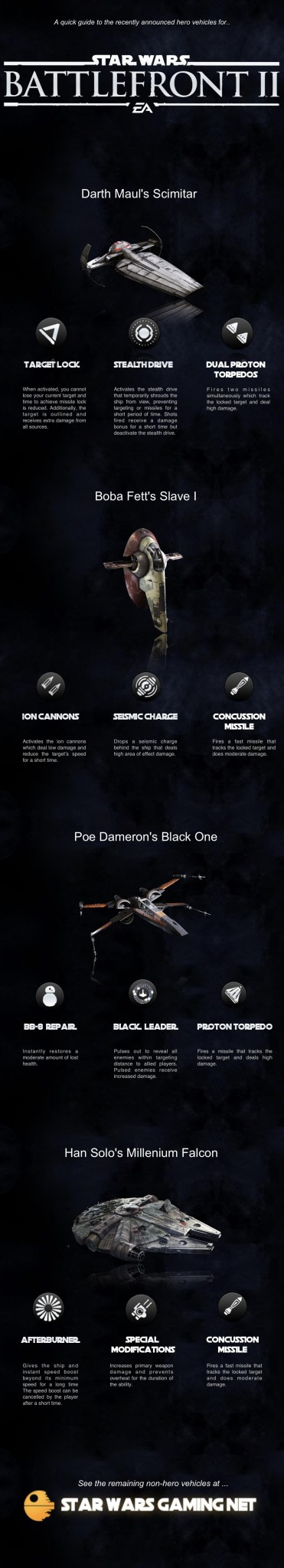 Star Wars Battlefront II Hero Vehicles Abilities Detailed