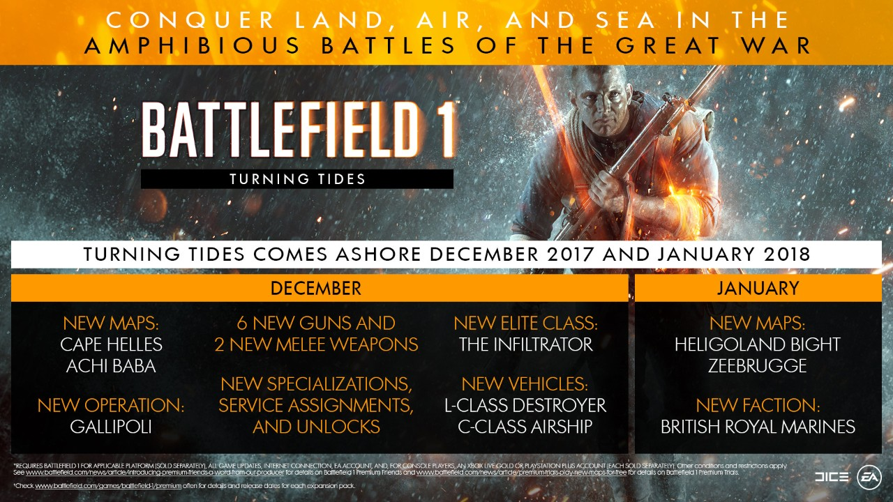 Battlefield 1 unveils new maps and guns in Turning Tides DLC