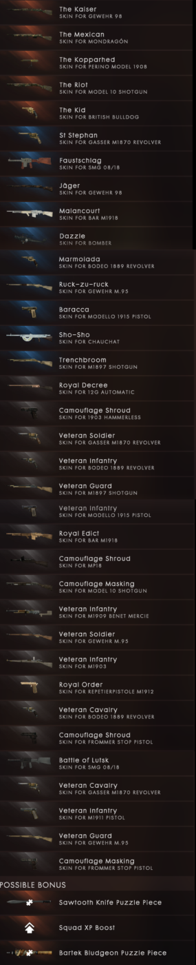 Battlefield 1 Revision 62 Battlepack Contents Revealed Along With Exchange