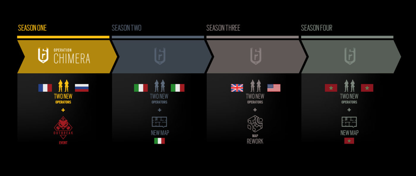 rainbow six siege year 3, Rainbow Six Siege Year 3 Content & New Co-Op Outbreak Event Detailed, MP1st, MP1st