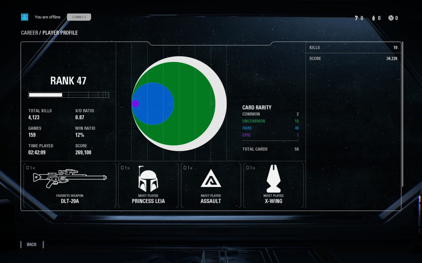 Star Wars Battlefront II Stats Page Exists But From an Earlier Build