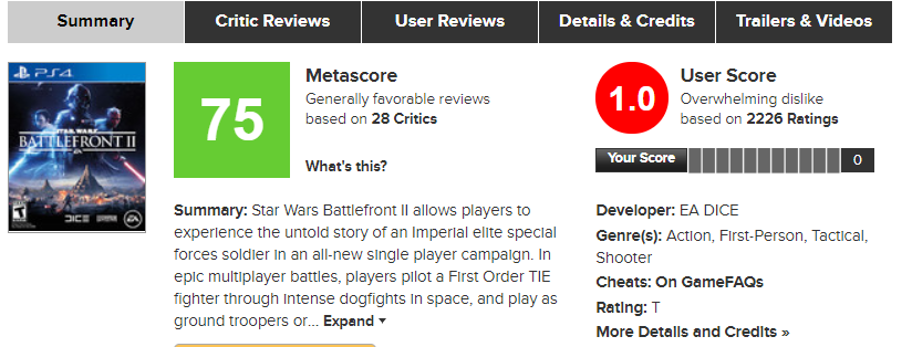 Star Wars Battlefront II Metacritic User Reviews Being Bombarded With Lowest Score Possible
