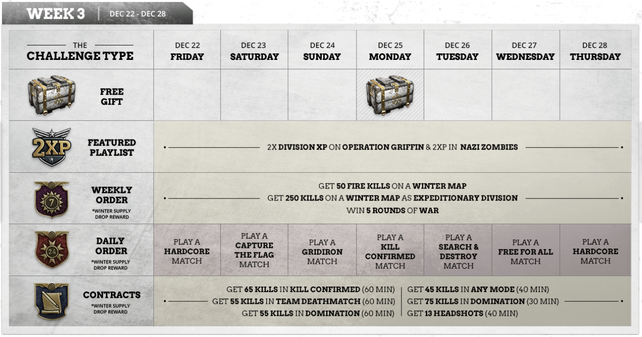 Call of Duty: WWII Winter Siege Event Detailed, Features New Loot, Free Map & More