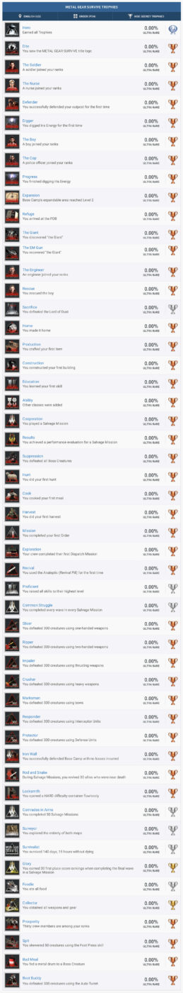 Metal Gear Survive Trophies