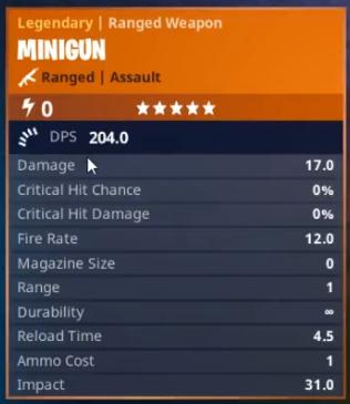 fortnite minigun stats