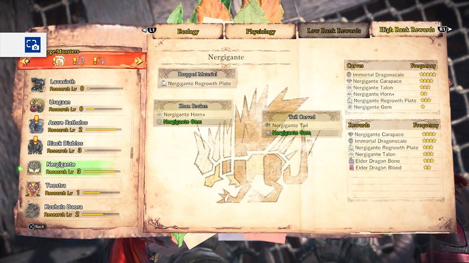 Monster Hunter World Nergigante Weakness and Rewards