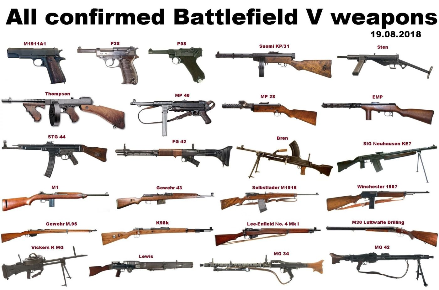 battlefield 5 weapons list