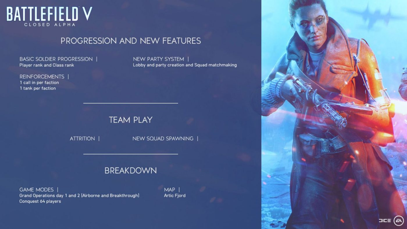 Battlefield V Gets Another Closed Alpha, Launches August 14