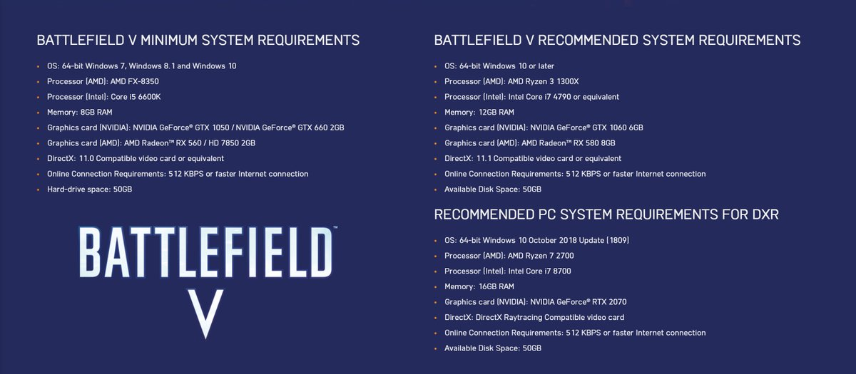 battlefield 5 pc requirements, Battlefield V PC Requirements Revealed, MP1st, MP1st