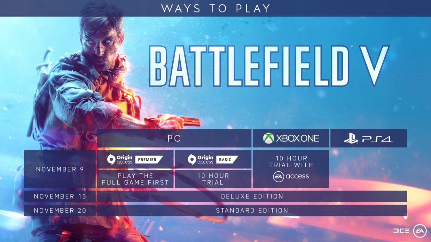 battlefield 5 early access