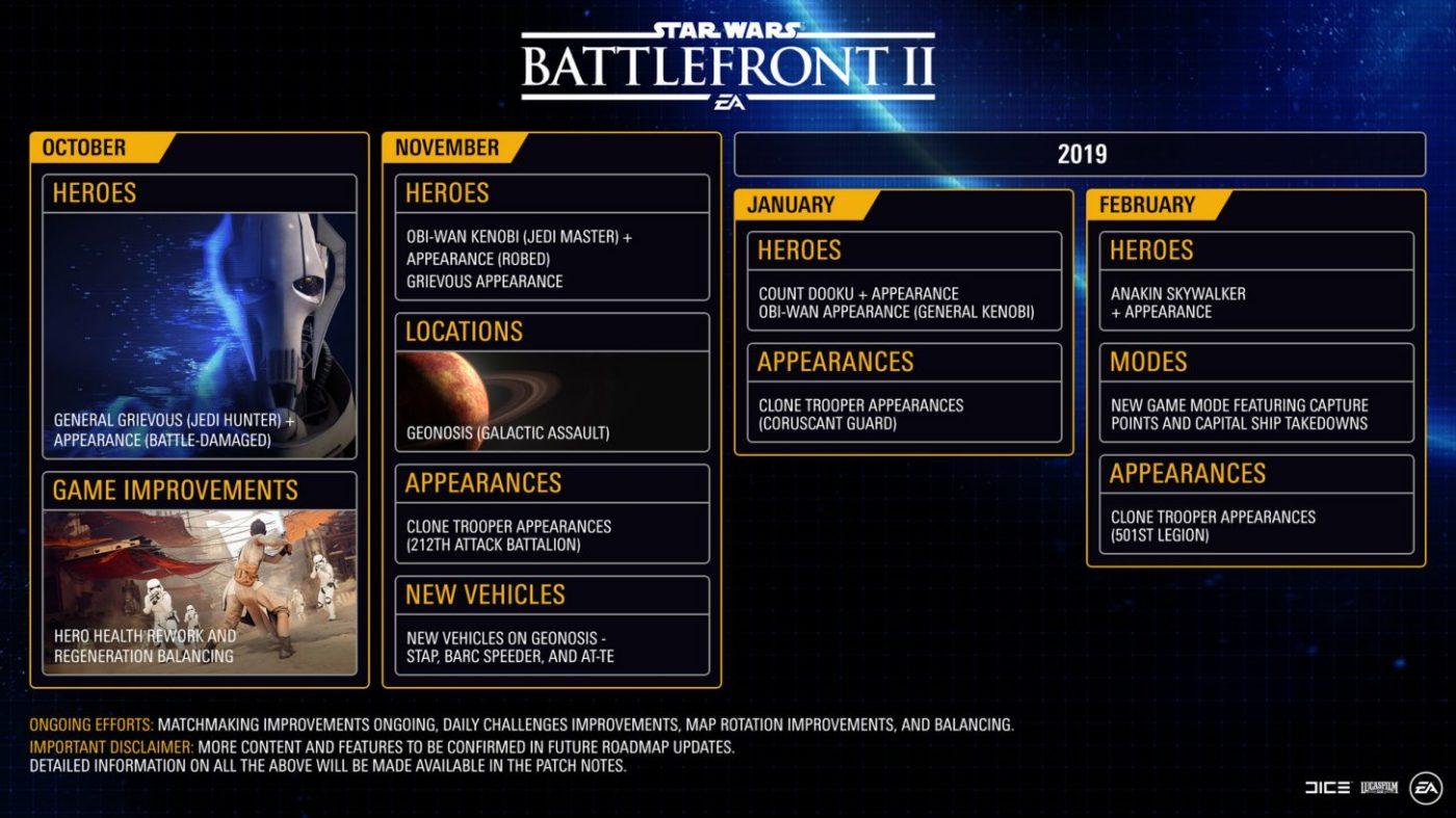 star wars battlefront 2 2018 roadmap, Star Wars Battlefront 2 2018 Roadmap Gets Updated, MP1st, MP1st