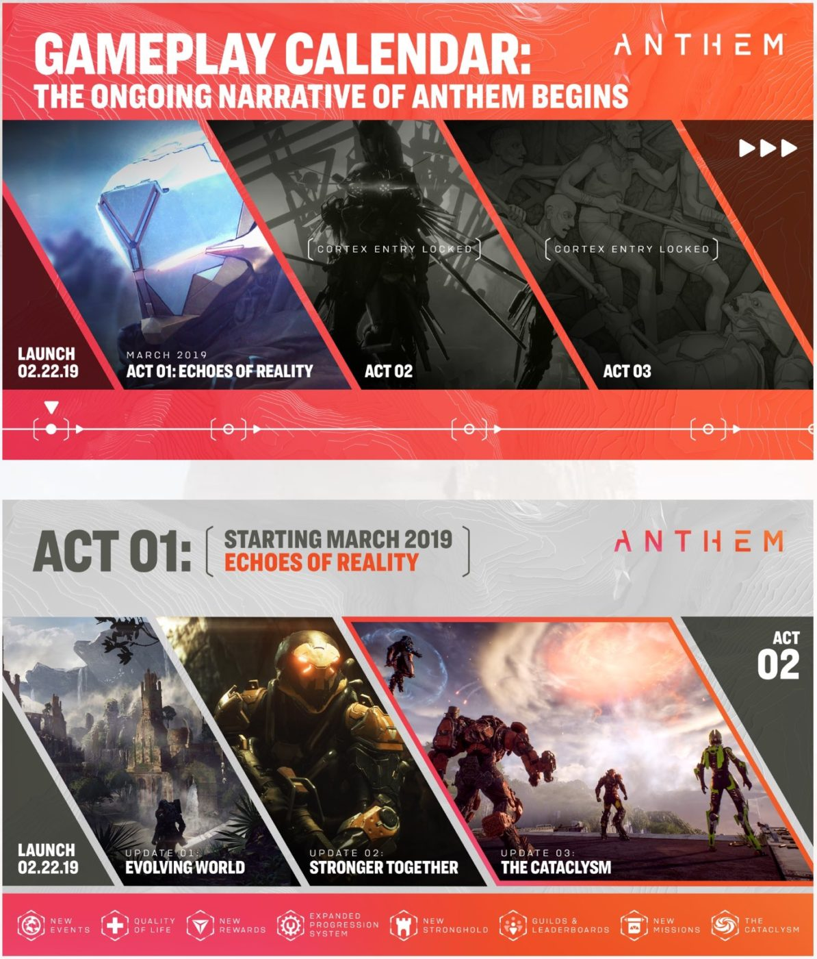Anthem Coming To PS5 With Game Save Files Carrying Over - Rumor