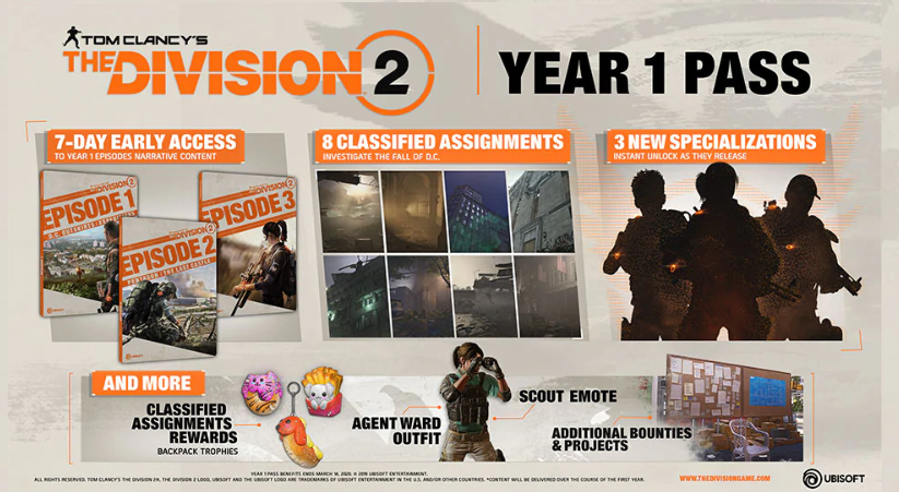 the division 2 microtransactions, The Division 2 Microtransactions and Year 1 Pass Details Revealed by Ubisoft, MP1st, MP1st