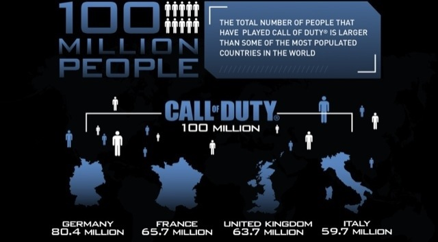 modern warfare cross play, Call of Duty: Modern Warfare Is Leading AAA Games to a Unified Cross-Play Future, MP1st, MP1st
