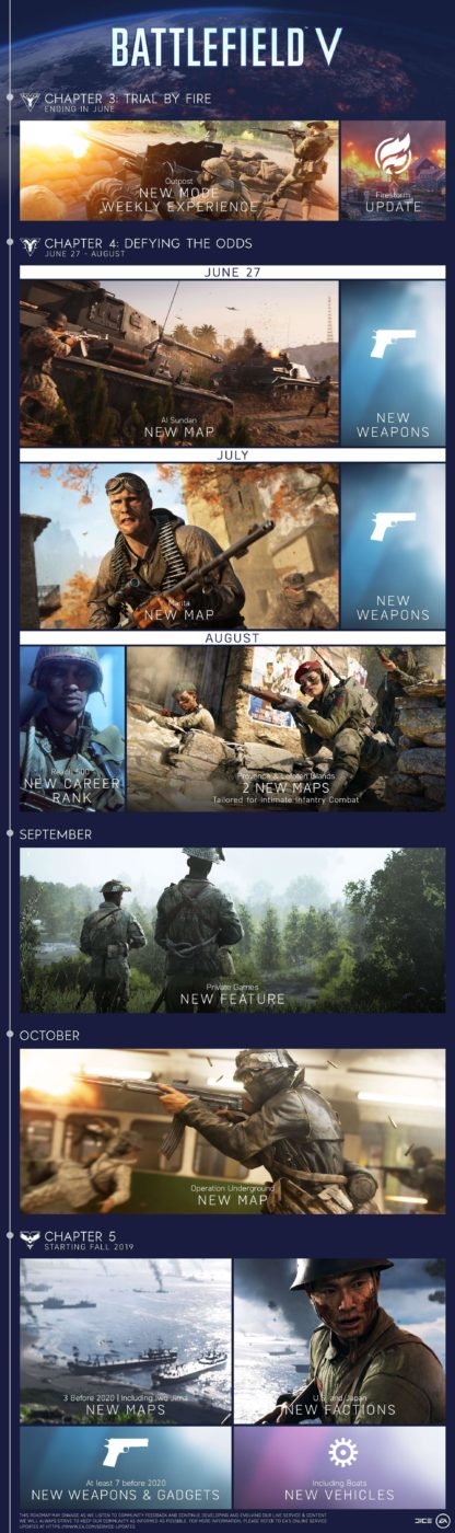 battlefield 5 new roadmap