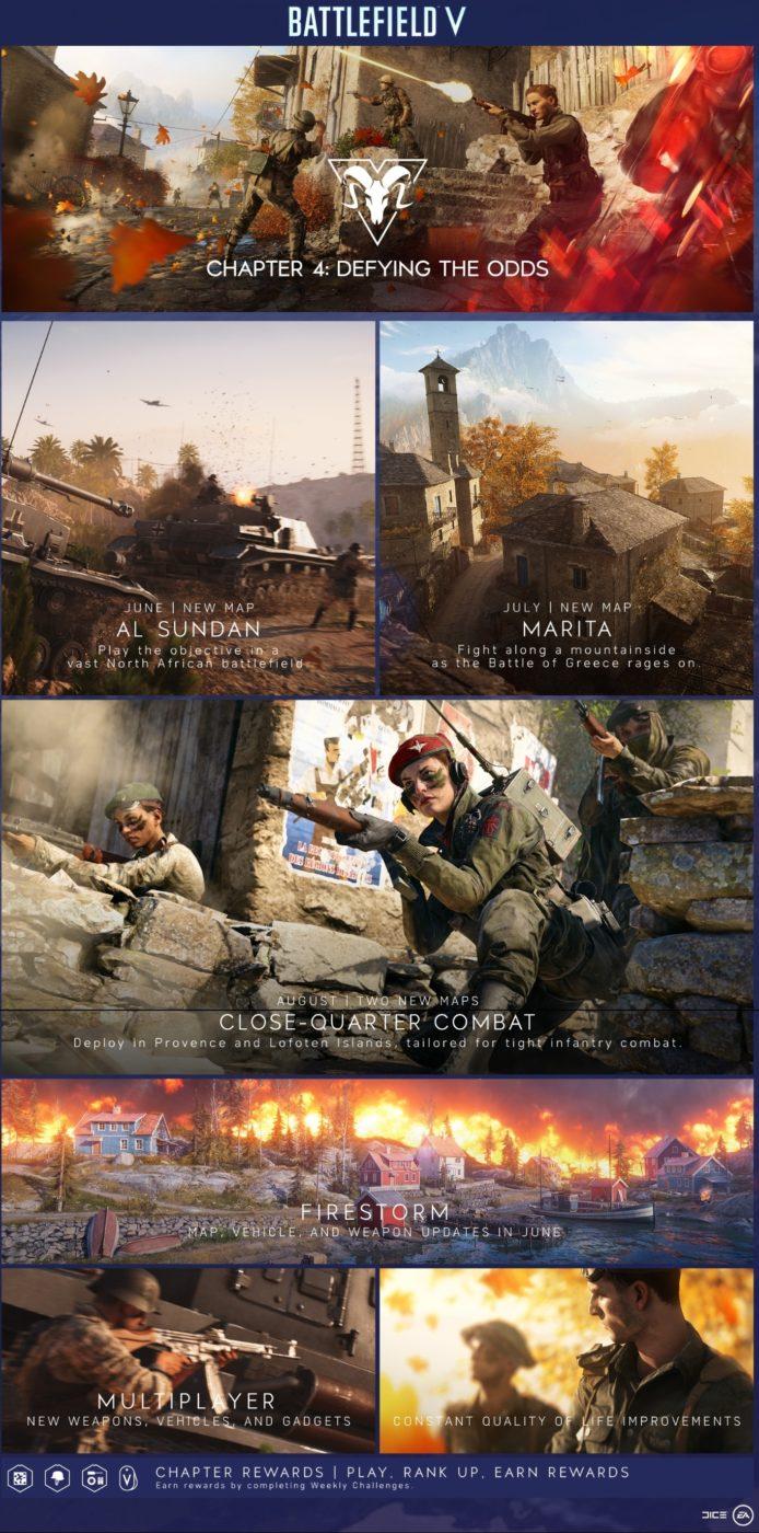 battlefield 5 tides of war chapter 4 info