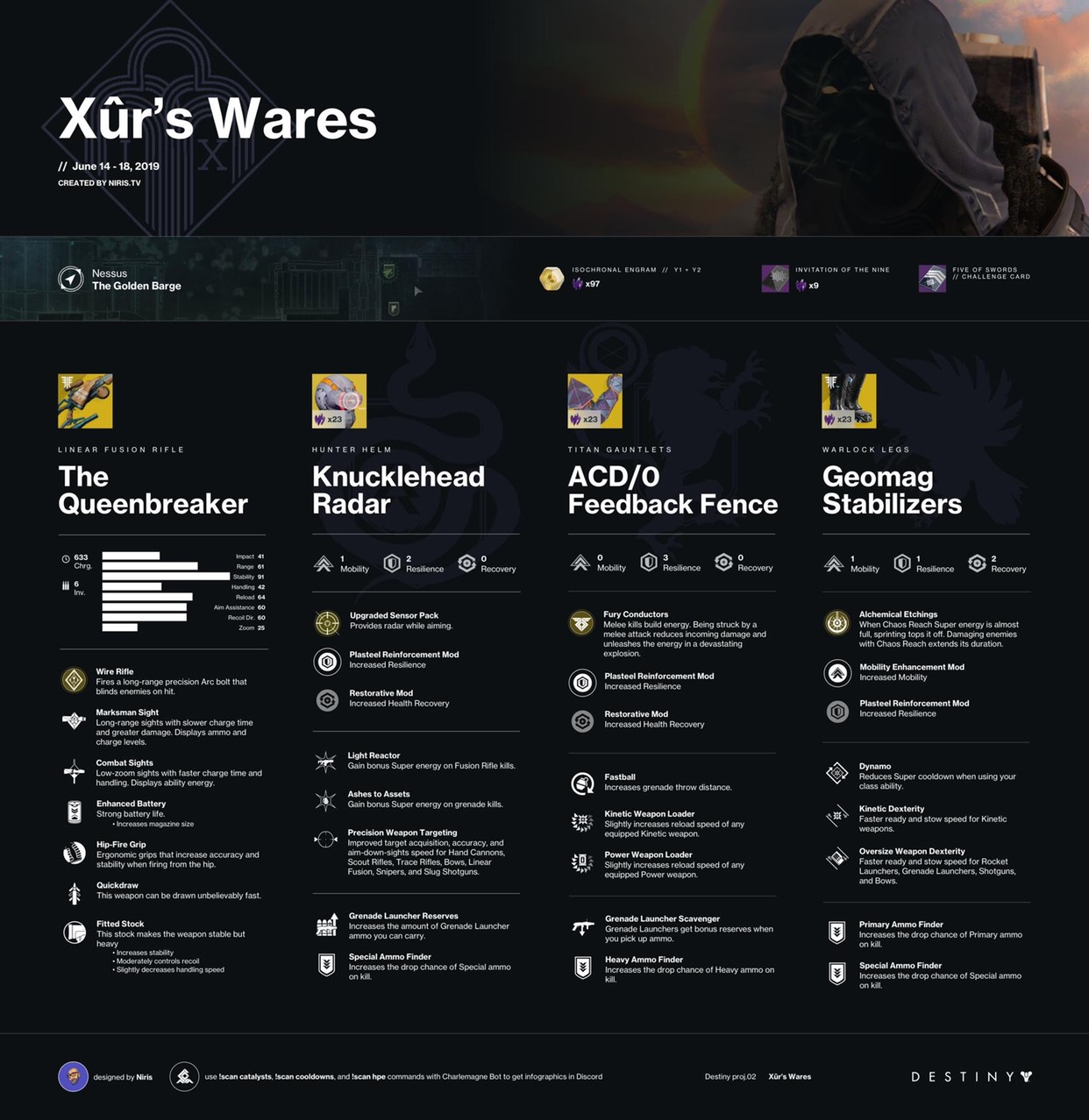 destiny 2 xur items