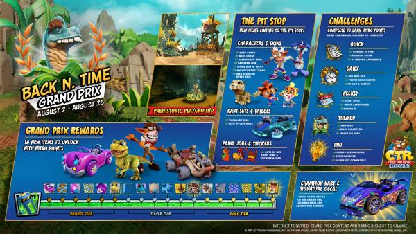 crash team racing nitro fueled upcoming update, Crash Team Racing Nitro Fueled Upcoming Update Brings New Grand Prix Event, MP1st, MP1st