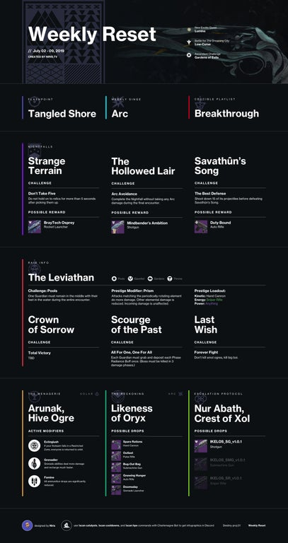destiny 2 weekly reset july 2, Destiny 2 Weekly Reset July 2, 2019 – Bounties, Rewards, and More, MP1st, MP1st