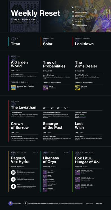 Destiny 2 Weekly Reset July 30, 2019 - Here Are the Weekly Bounties