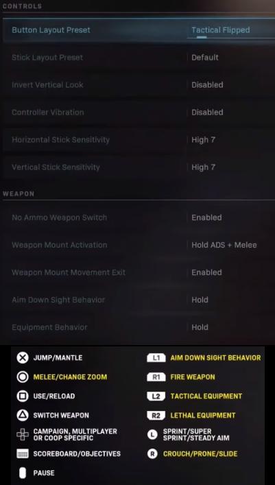 "modern warfare gun attachments, Call of Duty: Modern Warfare Gun Attachments Early Look; Controls Mention ""Super Sprint"", MP1st, MP1st"