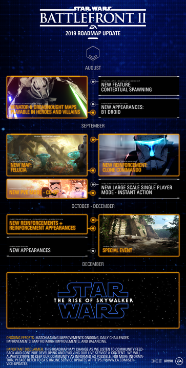 star wars battlefront 2 2019 roadmap update, Star Wars Battlefront 2 2019 Roadmap Update – Here's What's Coming Before the Year Is Out, MP1st, MP1st