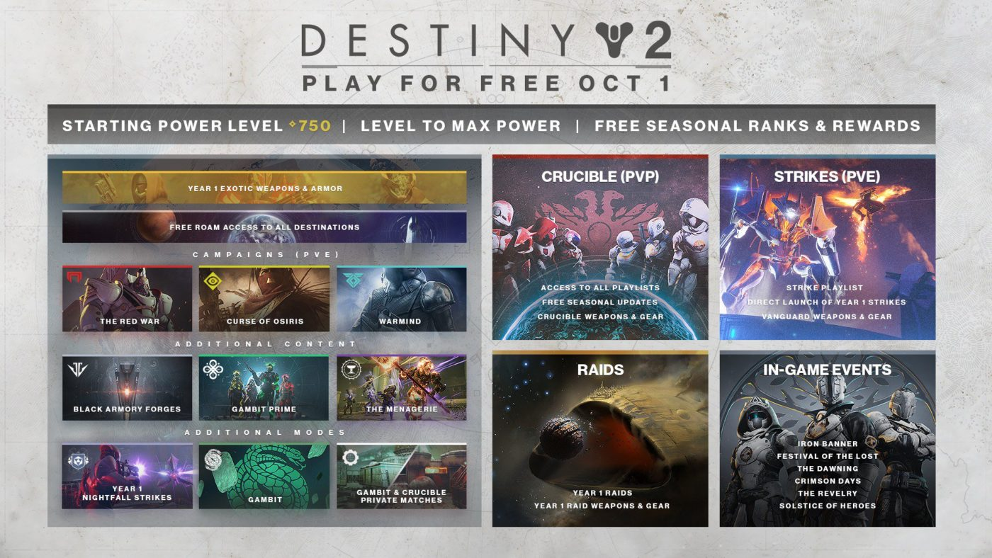 Destiny 2: Shadowkeep PS4 Launch Hit with Capacity Issues and Disconnects