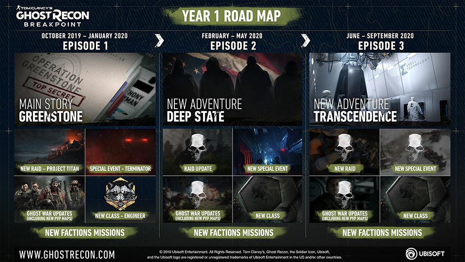 ghost recon breakpoint microtransactions